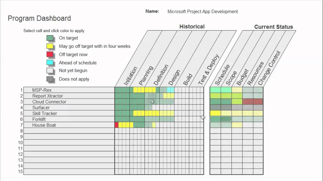 chapter8 project management and next s Pmbok concept of the project life cycle when discussing project management phases, the mention of project life cycle is inevitable so what's the difference.