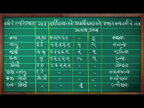 Sanskrit Alphabets,Place of Articulation - Basic Sanskrit Training Video in Marathi 7/7