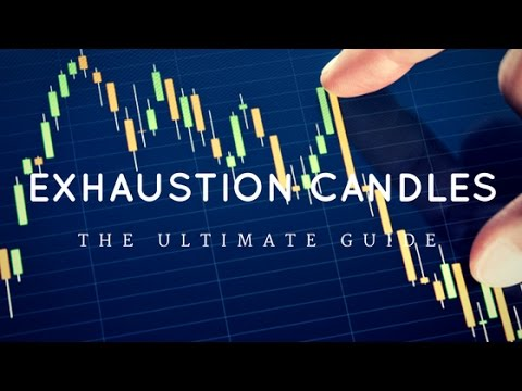 How to Trade Exhaustion Candles in Forex