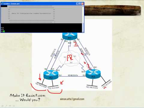 arabic-ccnp-route-course-lesson-2:-routing-review-and-lab-introduction-1/3-hq