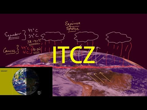 Inter Tropical Convergence Zone (ITCZ)   Full Explanation