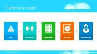 Infor CloudSuite security—defense in depth