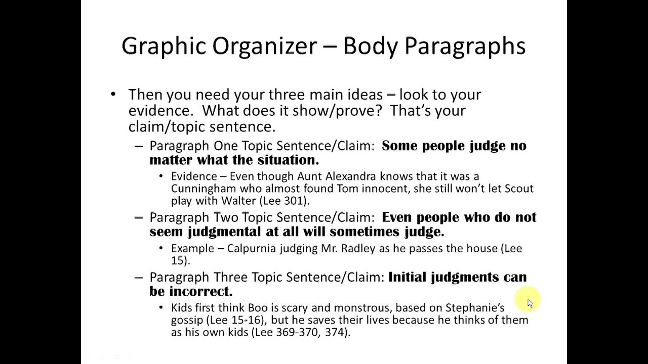 graphic organizer for theme essay graphic organizer for theme essay