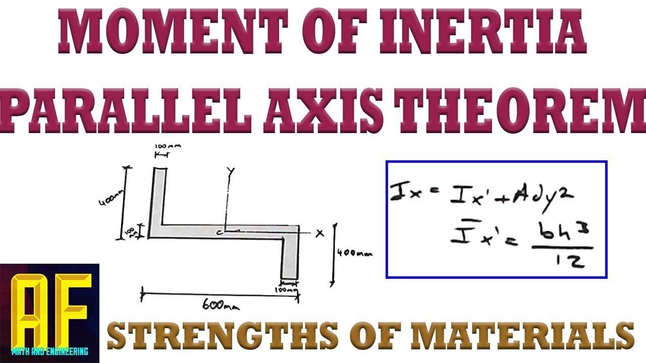 Moment of Inertia Using the Parallel Axis Theorem - Irregular Shapes