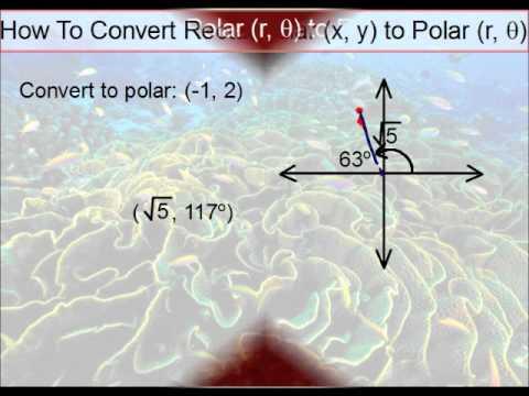 Precalculus - Polar Coordinates