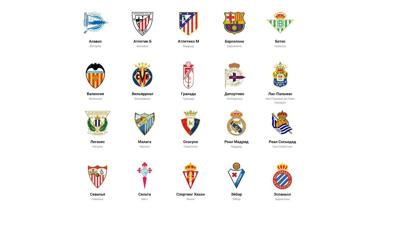 Расписание матчей испанской лиги по футболу
