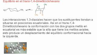 Teoría de Cicloalcanos (parte 2)