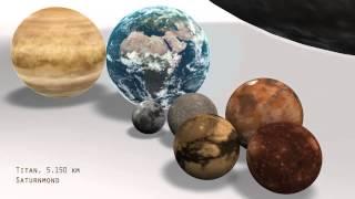 Eğer gezegenler top büyüklüğünde olsaydı