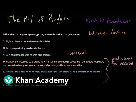 The Bill of Rights: an introduction | US government and civics | Khan Academy