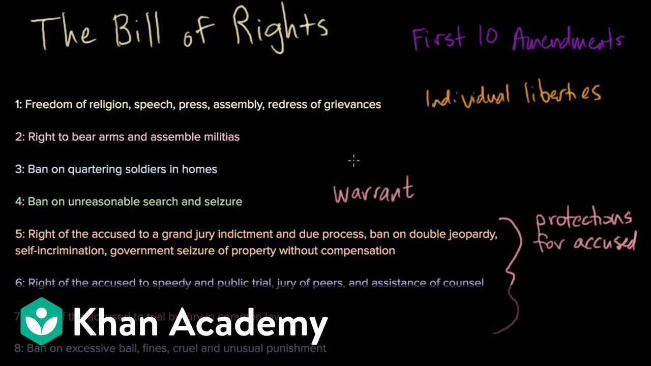 an overview of the bill of rights [a] bill of rights is what the people are entitled to against every government on   thus, although the power of judicial review was established in 1803, more than.