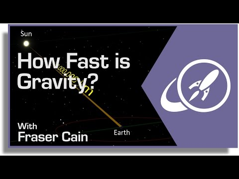 How Fast Is Gravity? Einstein's Predictions for the Speed of Gravity