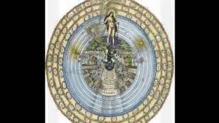 Alchemical Emblems  Fludd Macrocosm-Microcosm
