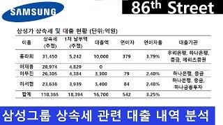 삼성그룹 상속세 관련 대출 상세 내역 분석