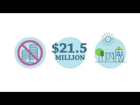 Innovation Credit Union Federalization