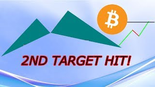 BITCOIN LIVE : BTC Second Target Hit! -  Episode 457 - Crypto Technical Analysis