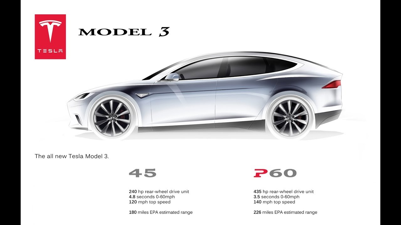 Tesla Has Been Burning 480 000 Per Hour Will It Survive Production Hell Bob Lutz On
