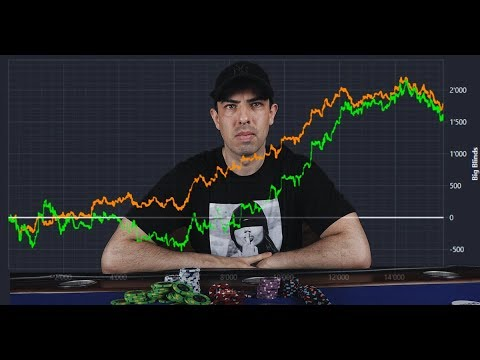 How YOU Can Crush Small Stakes PLO