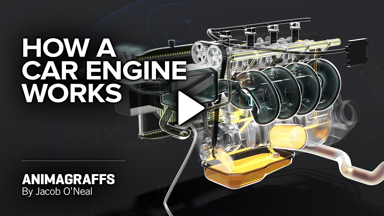 Download How a Car Engine Works