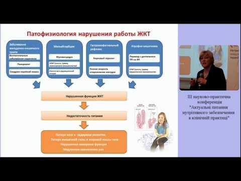 Сорокіна О. Ю.  PEP uP протокол энтерального питания в клинике критических состояний