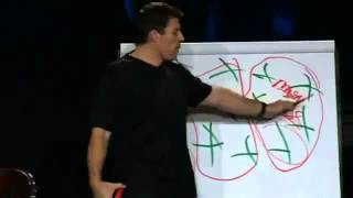Tony Robbins   5 Steps to Take Control of Your Life Now   Part 1