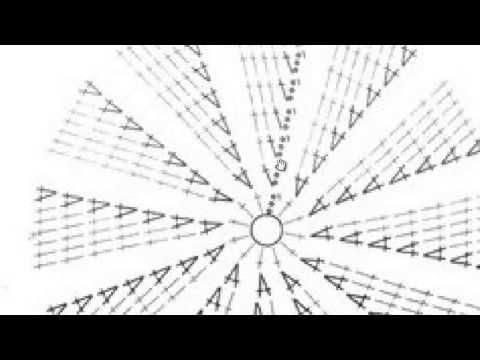 Как читать схемы - вязание