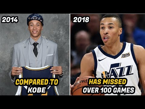 What Happened to Dante Exum's NBA Career?