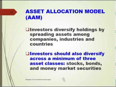 BUA450 Ch09 Investment Concepts pt2