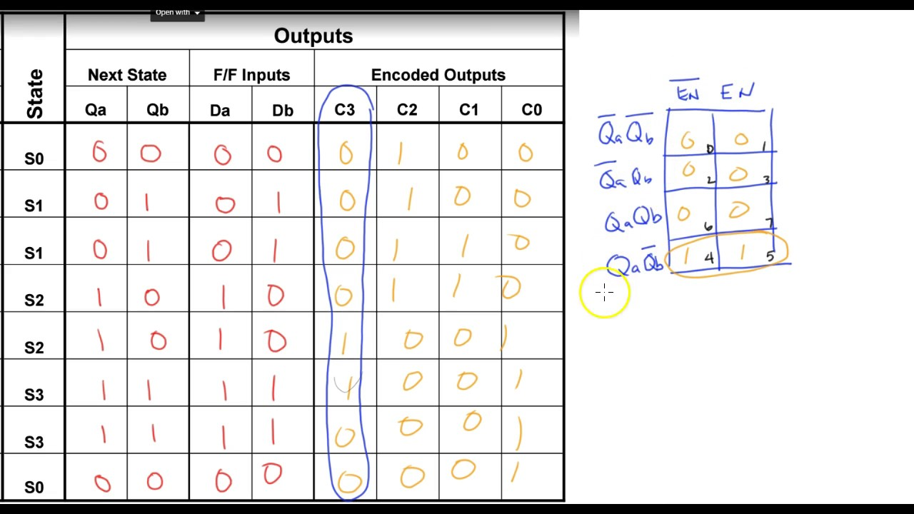 Creating K Maps From State Machine Transition Table 412 Youtube Logic Diagram Karnaugh Map