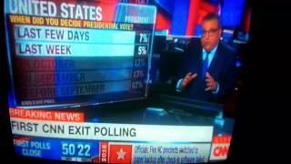 CNN exit polling