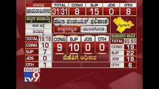 Karnataka Local Body Elections Results 2018 Live - Part 8
