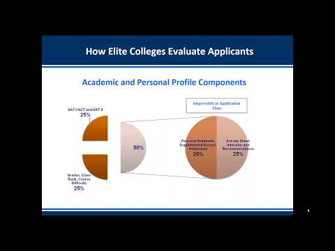 How to Gain Admission to Stanford and Ivy League Universities