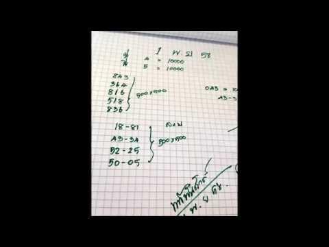เลขเด็ด 1/11/58 ท้าวพันศักดิ์ ชุดสรุป หวย งวดวันที่ 1 พฤศจิกายน 2558