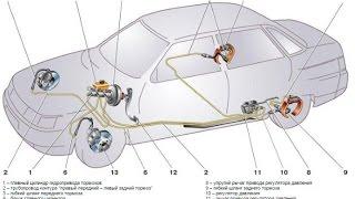 Подозрительные звуки в районе заднего колеса при езде ВАЗ 2115,2114,2113,2199,2109