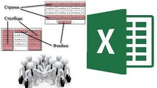 Как группировать строки или столбцы в Excel?