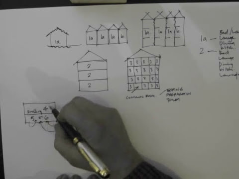 Building Classification Ep.1