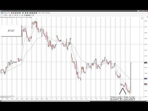 Fibonacci and Harmonic Pattern Trading - AT&T (NYSE: T) Stock Review