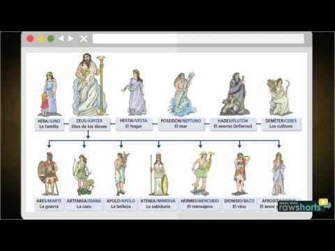 Lengua española, arte y literatura Romanos