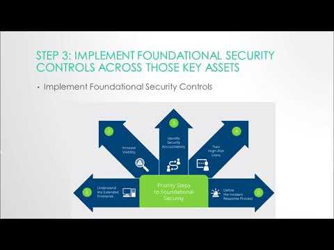 JCS BizTech Forum 2017 -  Cyber Security  Presentation by John Gibson