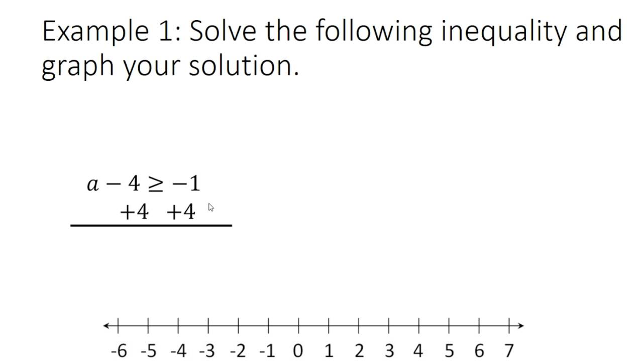 Solving Inequalities Using Addition Or Subtraction Youtube Solving inequalities using addition and