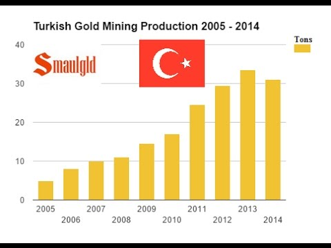 TURKISH PRESIDENT URGES CITIZENS TO BUY GOLD