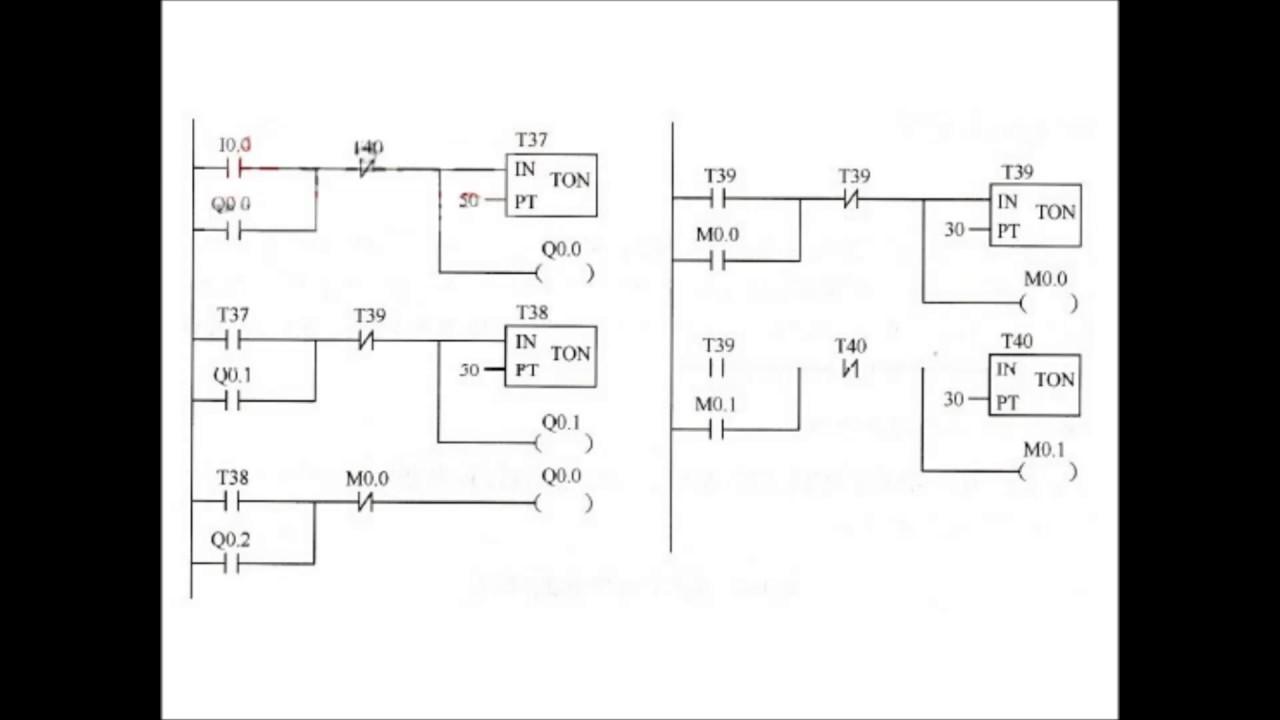 plc programming examples belt conveyor control siemens s7 200 [ 1280 x 720 Pixel ]