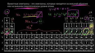 Подсчет валентных электронов