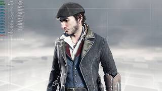 Assassin's Creed Syndicate on GeForce RTX 2080 Ti and Intel i7-9700K - Gameplay Benchmark Test