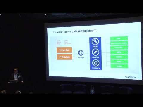 Effective Digital Advertising with 1st &3rd Party Data