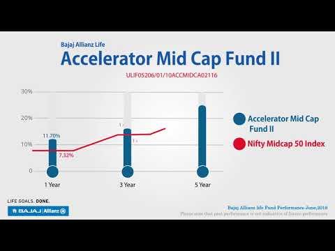 Bajaj Allianz Fund Performance for June'18 - Monitor Bajaj Allianz Equity & Debt Fund Performance
