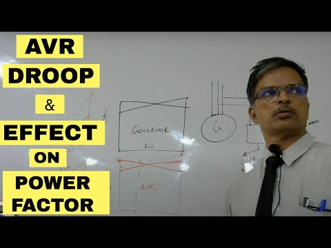 LECTURE ON AVR DROOP AND EFFECT ON POWER FACTOR thumbnail
