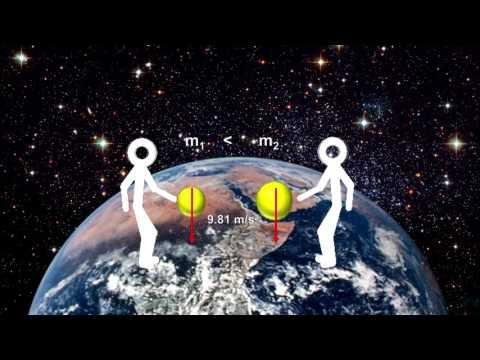 Classroom Aid - Inertial vs Gravitational Mass