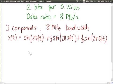 Signals, Bandwidth and Data Rate (ITS323, Lecture 8, 2014)