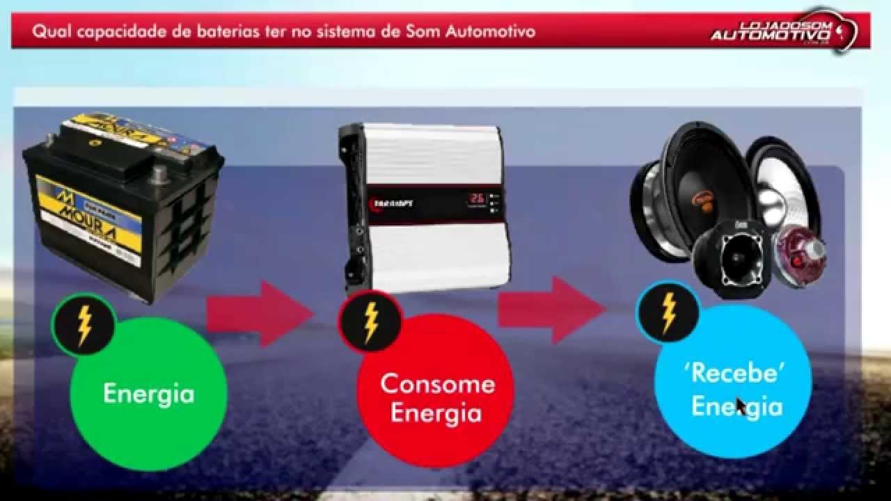 Quantas Baterias Amperes Utilizar No Som Automotivo