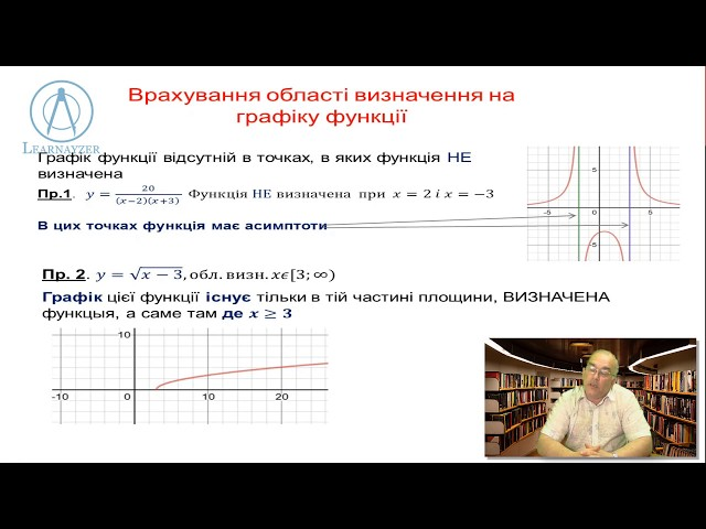 10 клас. Алгебра. Область значення та область визначення функції.